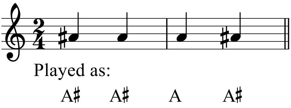 File:The Accidentals Logo.jpg - Wikimedia Commons