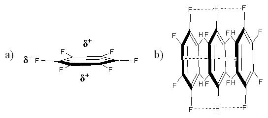 molecular simulation  quadrupole