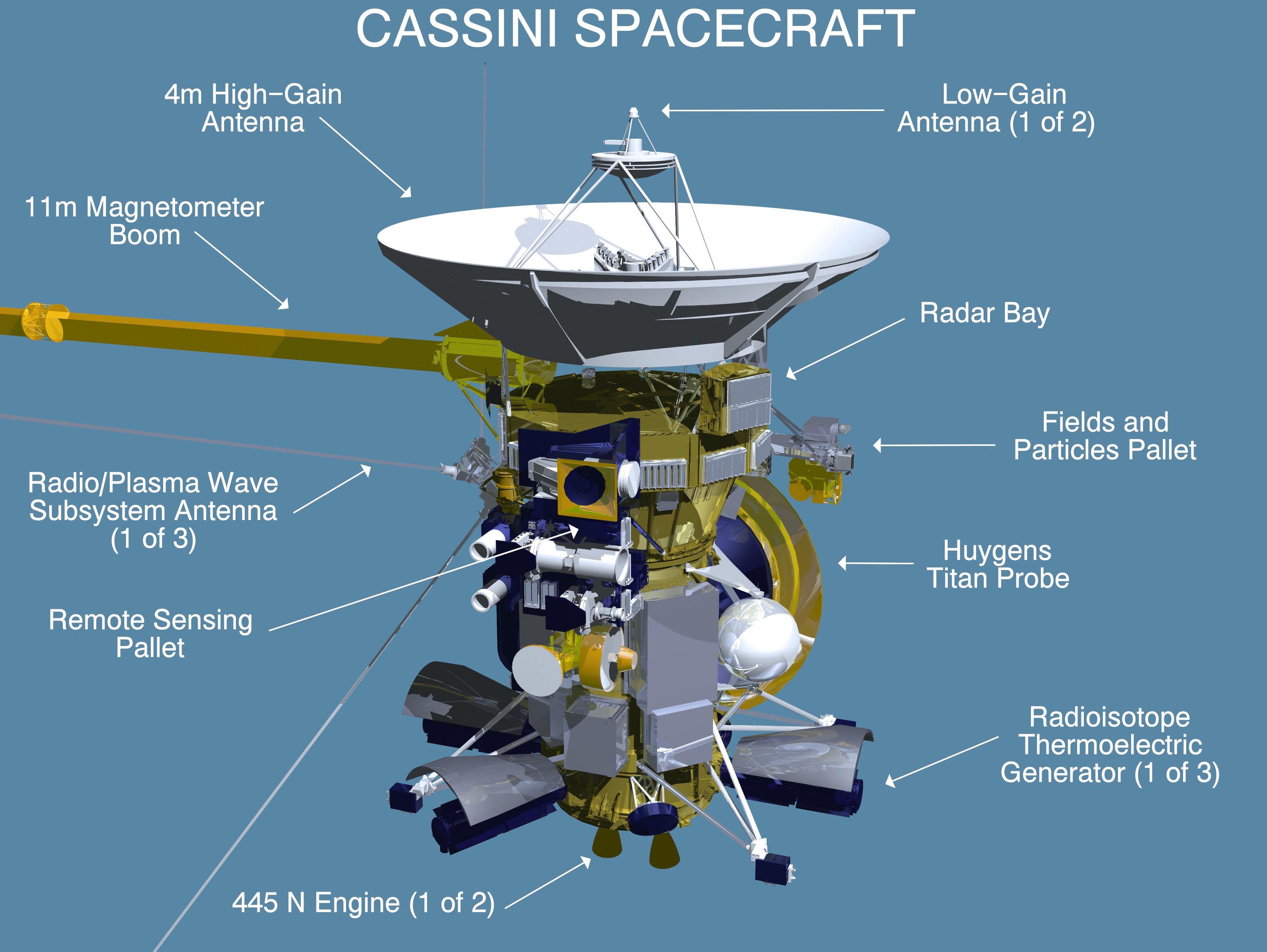 File:Cassini spacecraft.jpg - Wikimedia Commons