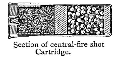 Chambers 1908 Cartridge
