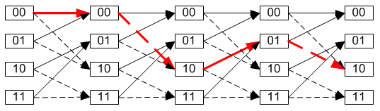 File Convolutional Code Trellis Diagram Png