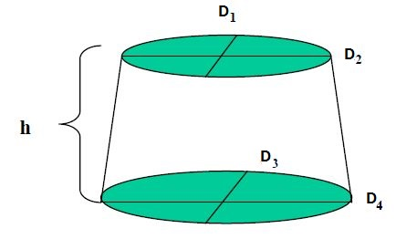 File:Frustum of a cone.jpg