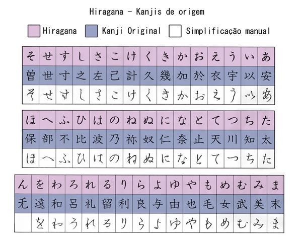 Ficheiro:Hiragana small.png