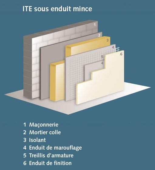 File ite enduitmince l gend titr wikimedia commons - Enduit mur parpaing interieur ...