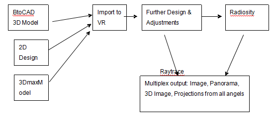 InteriCAD T6 vr procedure.png