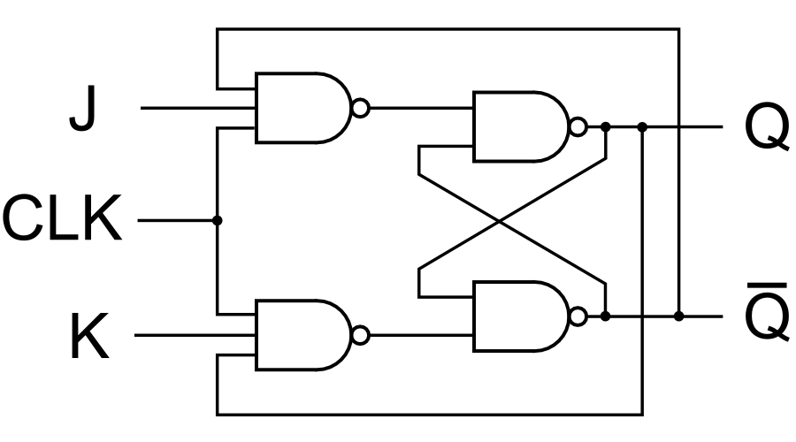 Digital Logic Nand Gate In Proteus Electrical