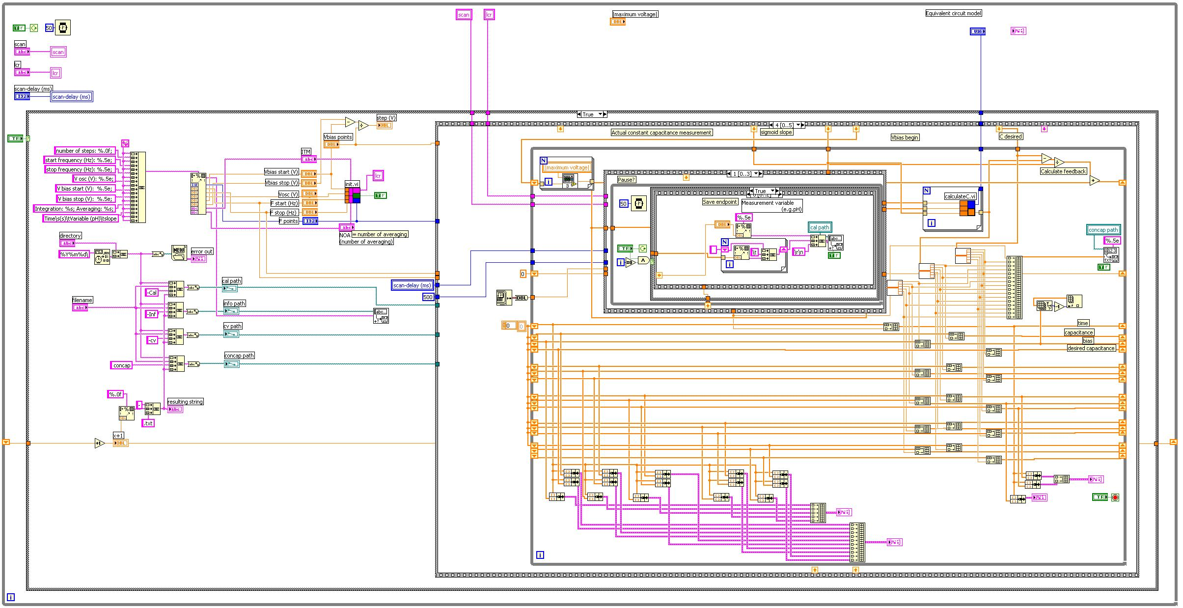 file labview block diagram jpg