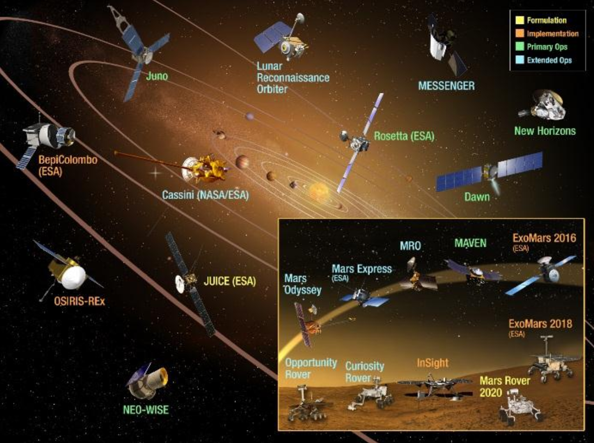 current space missions - photo #2