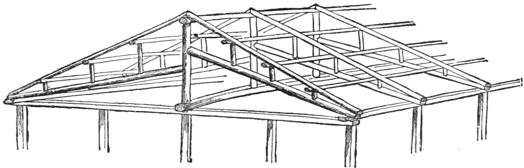 File:PSM V28 D667 Roof frame of a large building.jpg - Wikimedia Commons