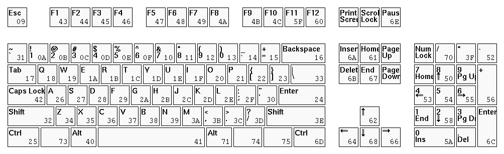 how to turn french keyboard back to english