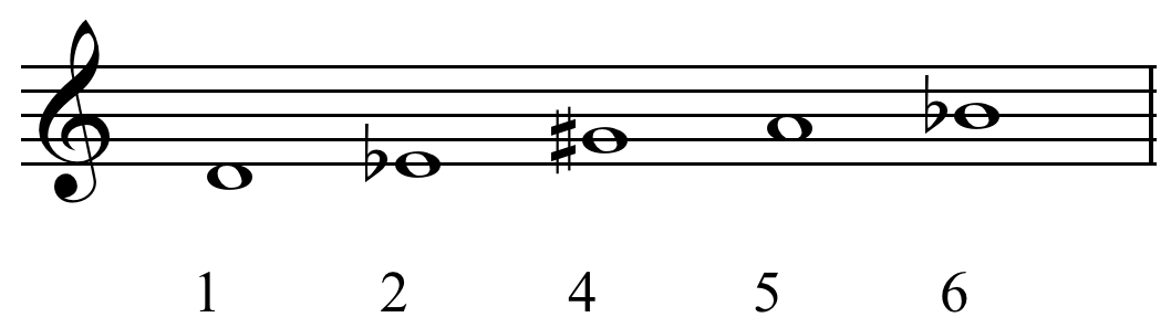 Notation  definition of notation by The Free Dictionary