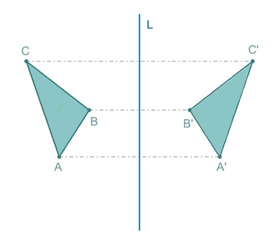 Archivo:Simetria axial triangulo.png