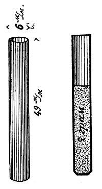 Рисунок к статье «Капсюли подрывные». Военная энциклопедия Сытина (Санкт-Петербург, 1911-1915).jpg