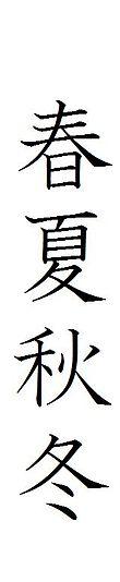 すべての講義 yojijukugo : Compound Kanji Characters