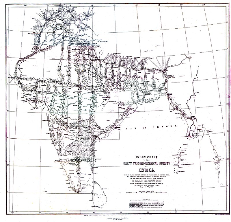 1870 Index Chart to GTS India-1.jpg