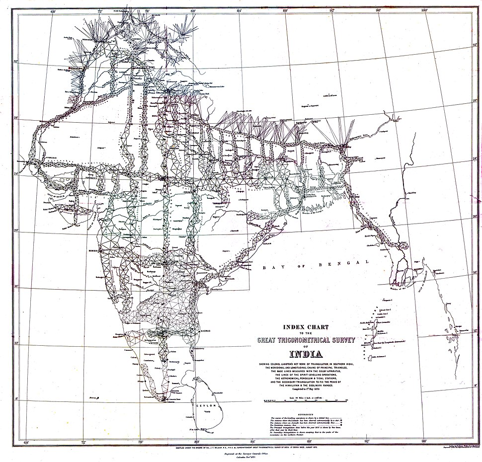 1870 Index Chart to GTS India-1