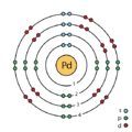 46 paladium (Pd) enhanced Bohr model.png