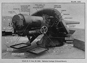 6-inch gun M1897 - 6-inch M1900 gun on M1900 pedestal mount, annotated.