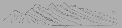 A Treatise on Geology, figure 35.png
