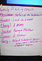 A list of leadership roles is posted on a wall during advanced leadership training Dec. 8, 2011, at Headquarters Air Mobility Command (AMC), at Scott Air Force Base, Ill 111208-F-OK556-203.jpg