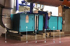 An air handling unit is used for the heating and cooling of air in a central location (click on image for legend).