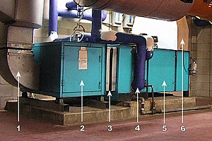 Duct (flow) - An air handling unit with vibration isolator (3)