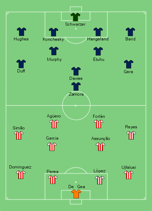 Altetico-Madrid-Fulham 12 05 2010.png