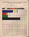 Analýza vrtu C4 BILINER SAUERBRUNN dle Gintla (1908).png