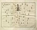 Beschrijving van Japan - aantoning der plaatsen pag 470.jpg