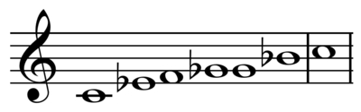 Blues scale common.png