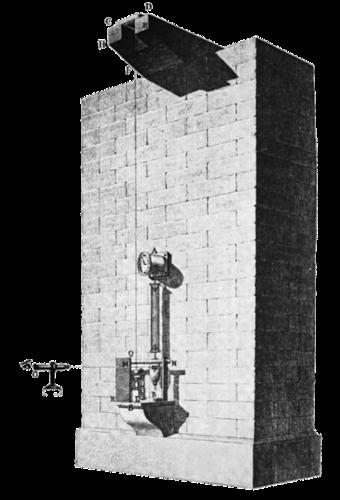 Seconds pendulum - Wikiwand