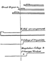 Britannica Organ Manual and Pedal Relative Position.png