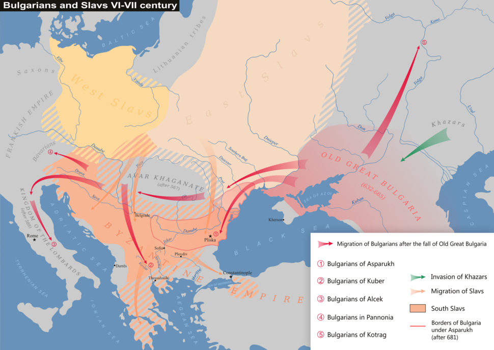 Bulgarians and Slavs VI-VII century