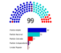 Cámara de Representantes de Uruguay (2015-2020).png