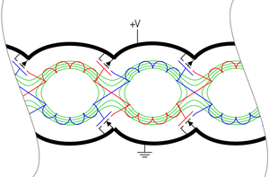 Time-to-digital converter - A CMOS (rotary) traveling wave oscillator or delay line or distributed amplifier runs at a flip-flop compatible frequency, but has sharper edges and sub-edge resolution