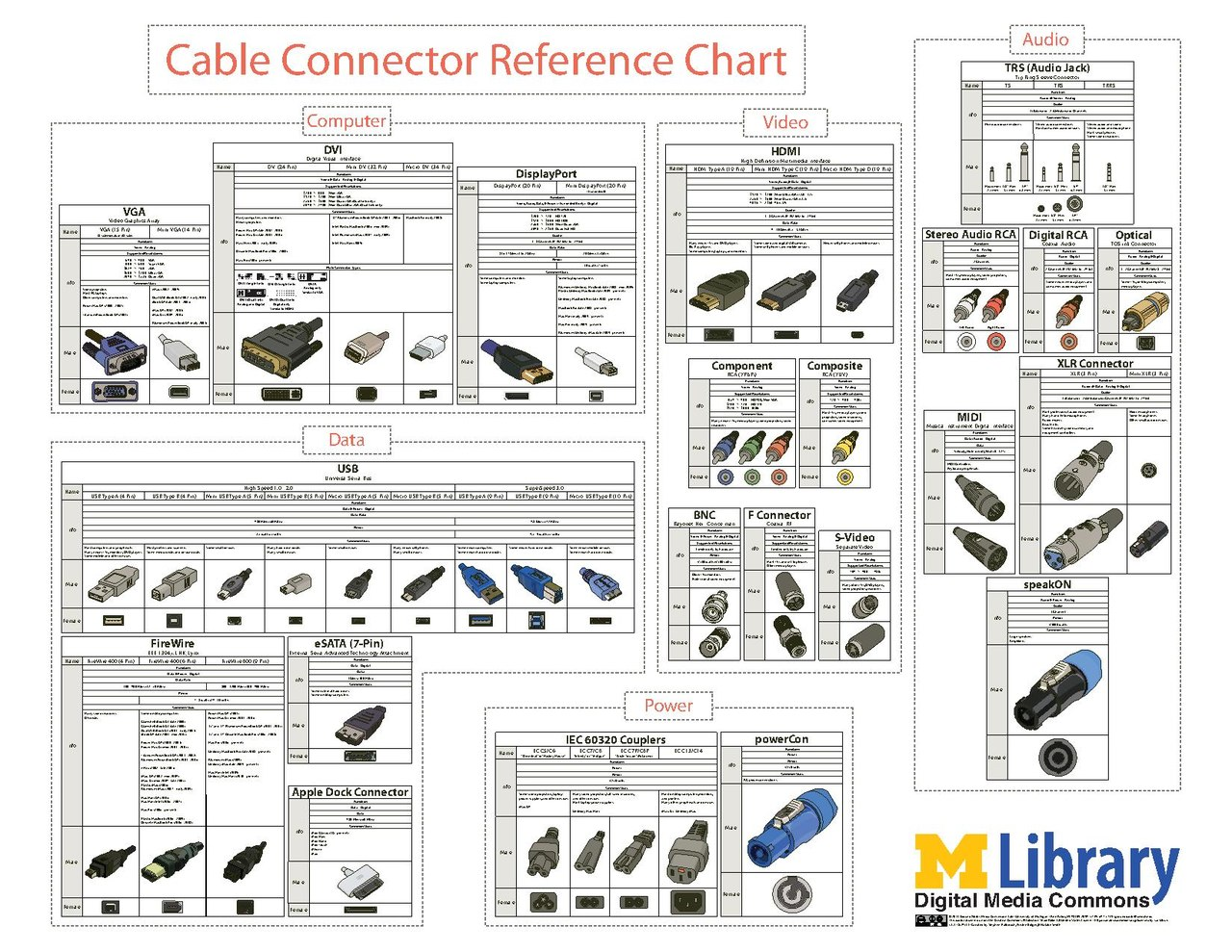 page1-1280px-Cable_Connector_Reference_Chart.pdf Iec Power Wiring Diagram on