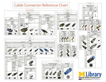 File Cable Connector Reference Chart Pdf Wikimedia Commons
