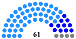 Cambodian Senate composition 2012..png