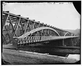Chain Bridge (Potomac River) - Chain Bridge during Civil War