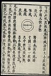 Chinese-Japanese Pulse Image chart; Wellcome L0039539.jpg