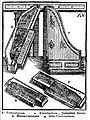 Clavicords Clavicytherium Praetorius.jpg