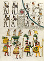 Codex Mendoza folio 67r.jpg