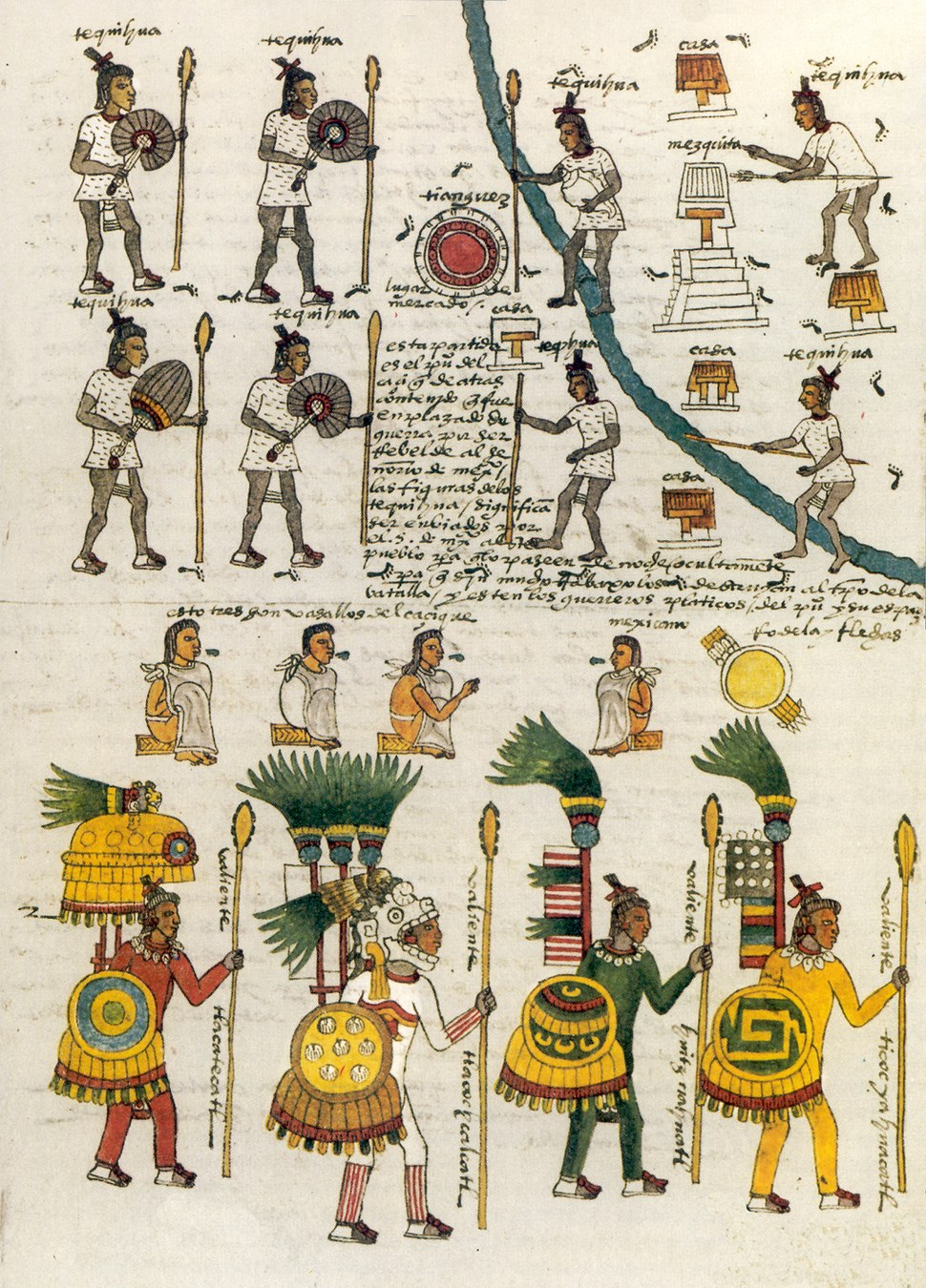 Codex Mendoza folio 67r