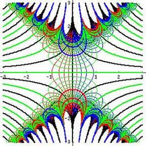 Error function - Image: Complex Erf