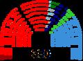 Congreso de los Diputados de la III Legislatura de España.png