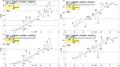 Correlations-codons-GC-PDRNA39-ttt.png