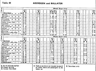 Banchory railway station - Deeside line timetable, summer 1963