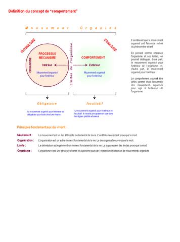 File definition concept comportement 29 04 wikimedia commons for Porte definition