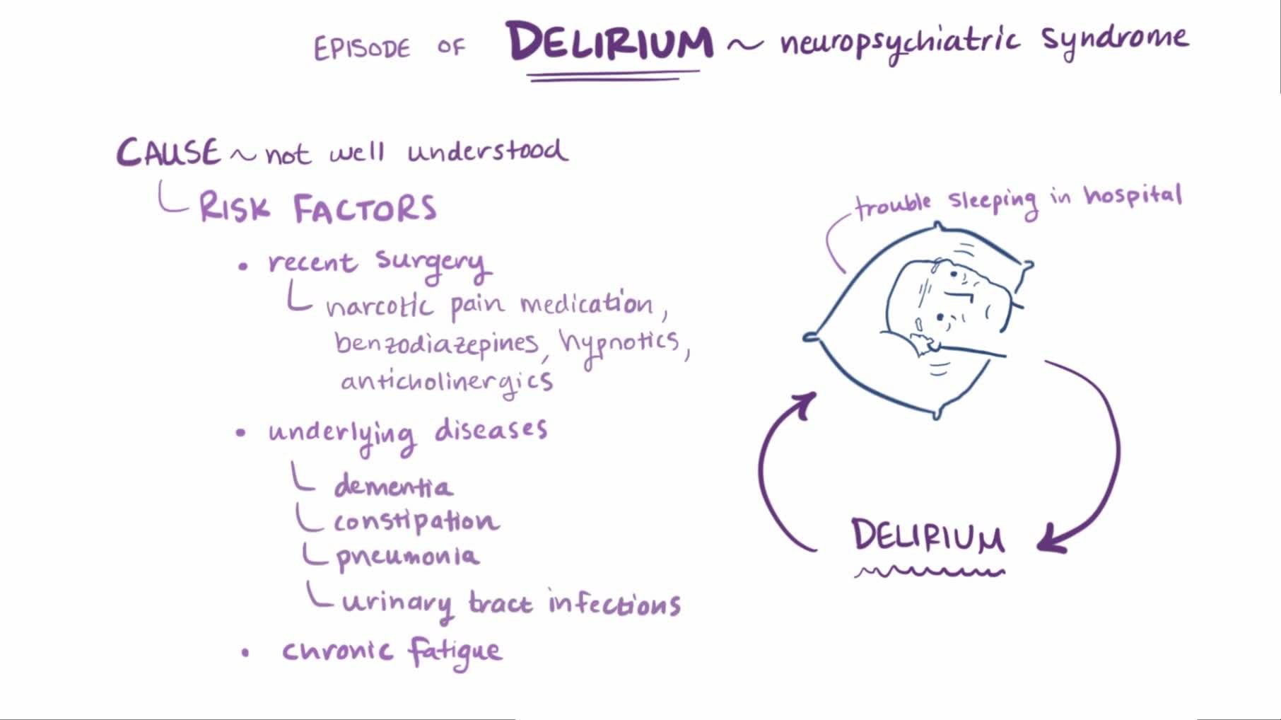 Delirium - Wikipedia
