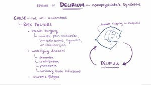 File:Delirium video.webm